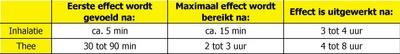 tabel1_400