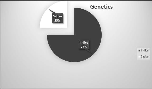 death star genetic