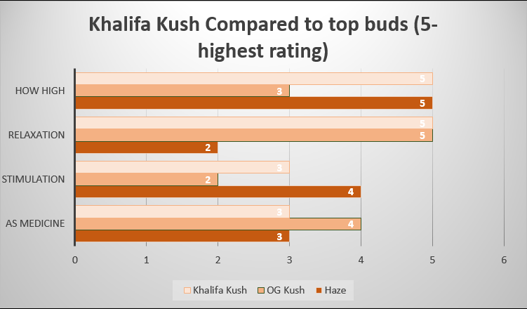 khalifa kush effects