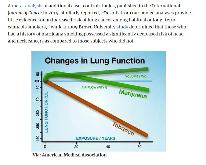 marijuana vs tobacco