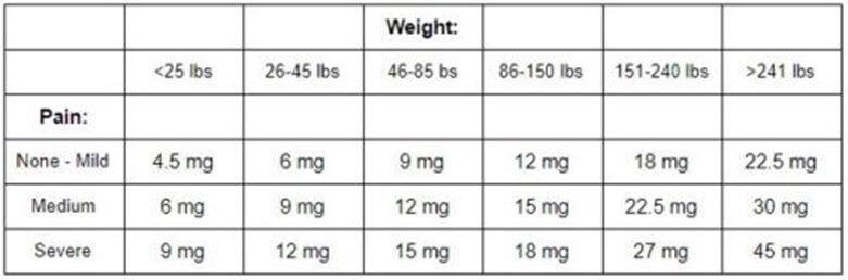 Dosage_of_CBD_oil_for_chronic_back_pain
