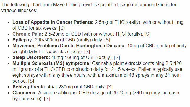 GGG CBD dosage recommendations