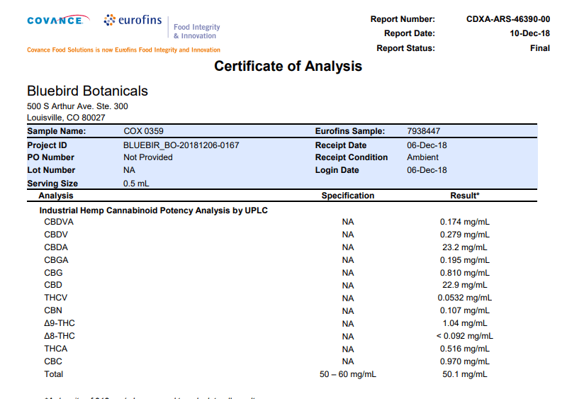 Bluebird Botanicals certificate