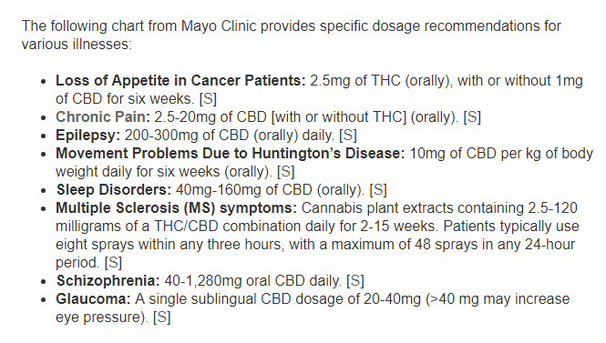 Bluebird Botanicals dosage recommendations