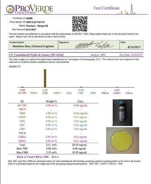 hempworx certificate