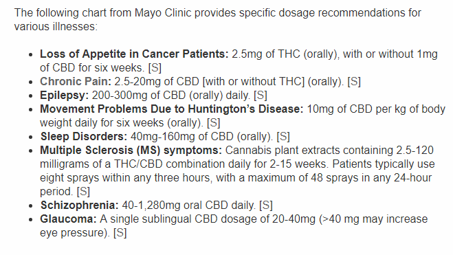 Elixinol dosage recommendations