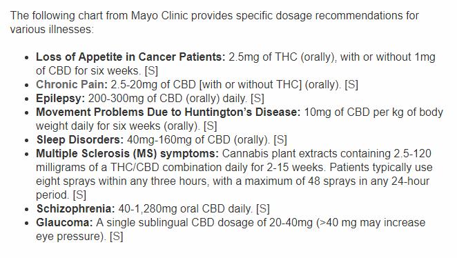 hempworx dosage recommendations