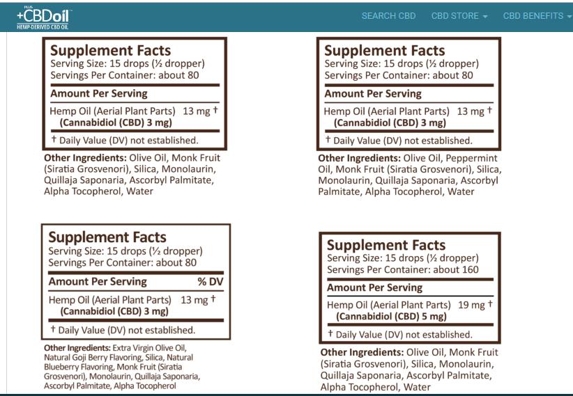 CBD drops supplement facts