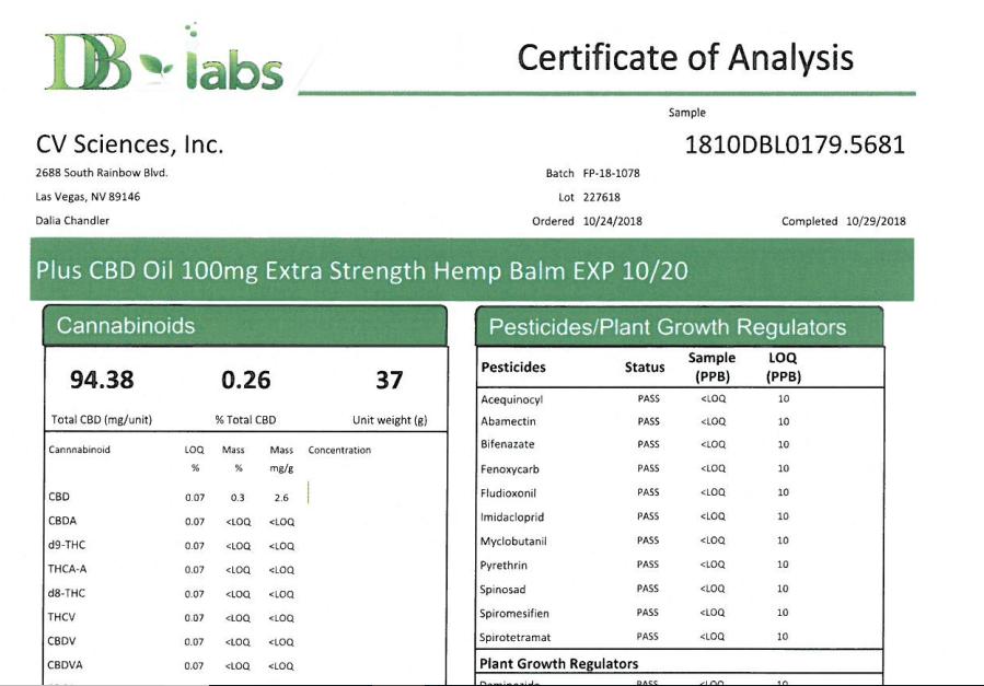 Plus CBD lab analysis2